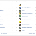Estadísticas globales de una cuenta de Flickr Pro (2 de 3)