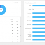 Estadísticas globales de una cuenta de Flickr Pro (3 de 3)